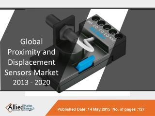 Global Proximity and Displacement Sensors Market (Type, Appl