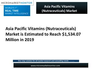 Asia Pacific Vitamins (Nutraceuticals) Market