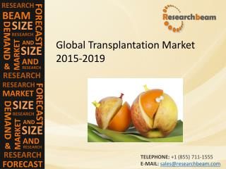 Global Transplantation Market Size, Trends, Growth