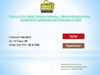 Qatar Defense Industry Market Analysis