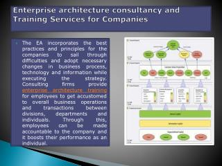 Enterprise Architecture Training
