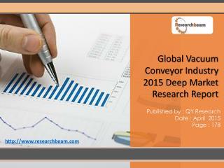 Global Vacuum Conveyor Industry Trends, Growth, Capacity
