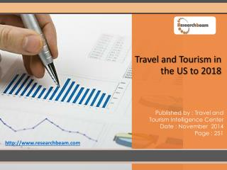 US Travel and Tourism Market Trends Analysis, Demand