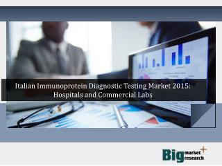 2015 Italian Immunoprotein Diagnostic Testing Market