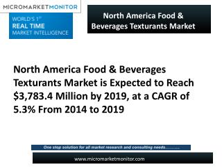 North America Food & Beverages Texturants Market
