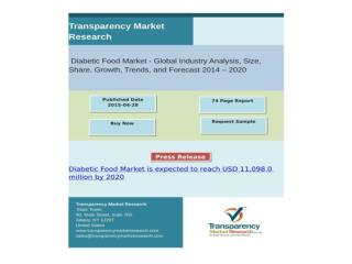 Diabetic Food Market is expected to reach USD 11,098.0 mill