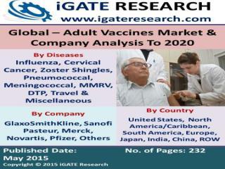 Adult Vaccines Market & Forecast