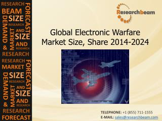 Global Electronic Warfare Market Size, Share 2014-2024