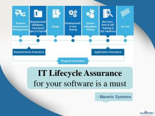 IT Lifecycle Assurance for your software is a must