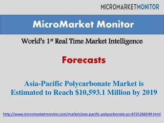 Asia-Pacific Polycarbonate Market
