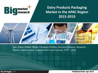 APAC Dairy Products Packaging Market  2015-2019