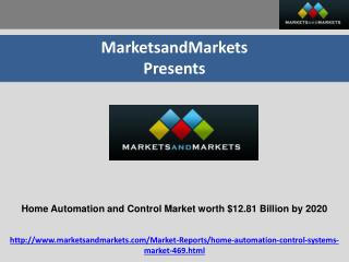 Home Automation and Control Market by Security