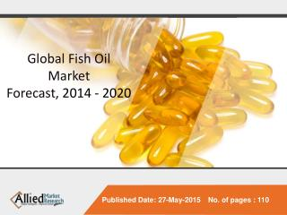 Global Fish Oil Market (Application, Species and Geography)
