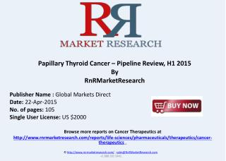 Papillary Thyroid Cancer - Pipeline Review, H1 2015