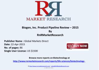 Therapeutic Development Pipeline for Biogen, Inc. 2015