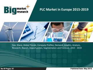 PLC Market in Europe 2019
