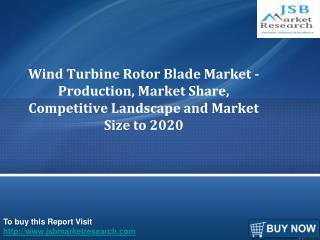 Wind Turbine Rotor Blade Market - Production, Market Share