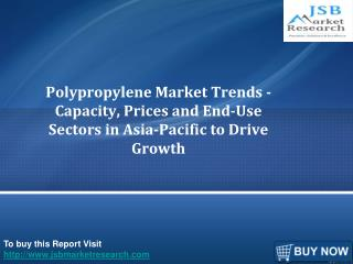 Polypropylene Market Trends