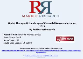 Choroidal Neovascularization – Pipeline Review, H1 2015