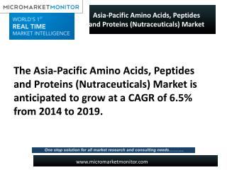 Asia-Pacific Amino Acids, Peptides and Proteins (Nutraceutic
