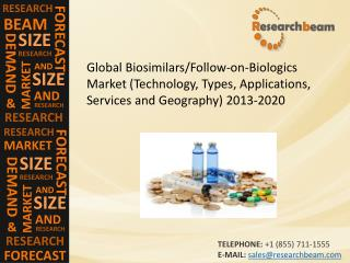 Global Biosimilars/Follow-on-Biologics Market Size, Share
