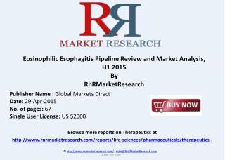 Eosinophilic Esophagitis – Pipeline Review, H1 2015