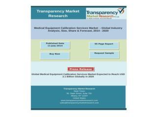 Medical Equipment Calibration Services Market - Global Indus