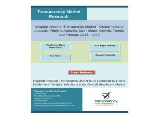 Hospital Infection Therapeutics Market to be Propelled by Ri