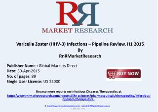 Varicella Zoster Infections – Pipeline Review, H1 2015