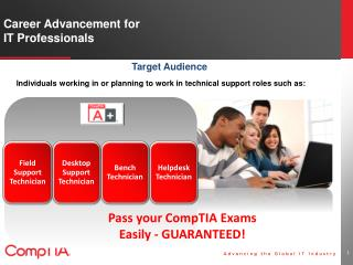 220-802 CompTIA Real Exam Questions