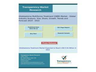 Glioblastoma Treatment Market Expected to Reach USD 0.91 Bil