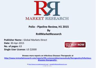 Polio Therapeutic Pipeline Review, H1 2015
