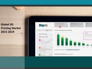 2015-2019 Global 3D Printing Market