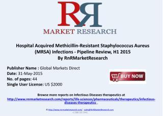 Methicillin-Resistant Staphylococcus Aureus Infections Pipel