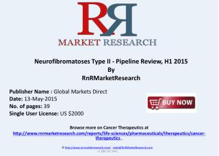 Neurofibromatoses Type II Therapeutic Pipeline Review, H1 20