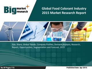 Global Food Colorant Industry Trends For 2015