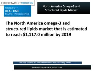 North America Omega 3 & Structured lipids (Nutraceuticals) M