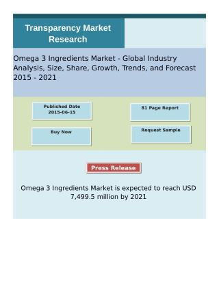 Omega 3 Ingredients Market is expected to reach USD 7,499.5