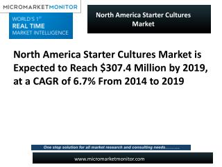 North America Starter Cultures Market