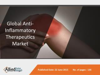 Anti-Inflammatory Therapeutics Market