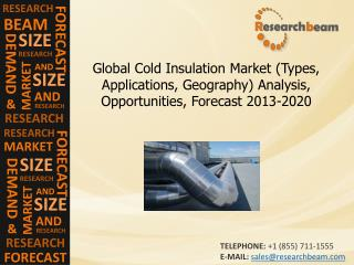 Cold Insulation Industry Specification, Production, 2013-20