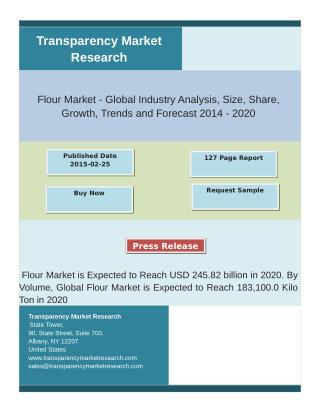 Flour Market is Expected to Reach USD 245.82 billion in 2020