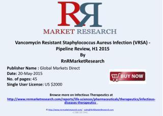 Vancomycin Resistant Staphylococcus Aureus Pipeline Review