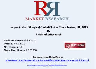 Herpes Zoster Clinical Trials Review, H1, 2015