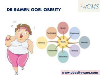 Dr Ramen Goel Obesity