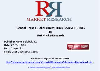 Genital Herpes Global Clinical Trials Review, H1 2015