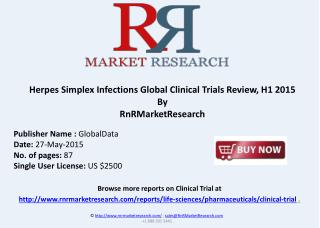 Herpes Simplex Infections Clinical Trials Scenario, H1 2015
