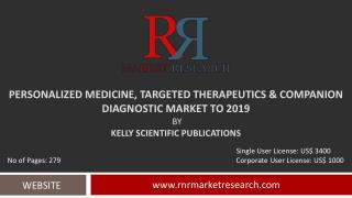 Personalized Medicine, Targeted Therapeutics & Companion Dia