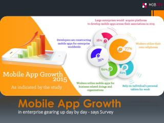 Mobile app growth 2015 blowing up, no symptoms of letting do