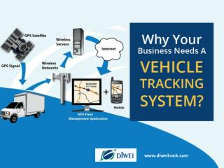 Importance of Vehicle GPS Tracking System for Business